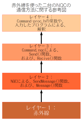 robots-ir-connect-chart-img.png