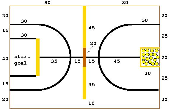 構想に関する図