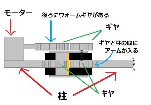 正面図(90°回転)