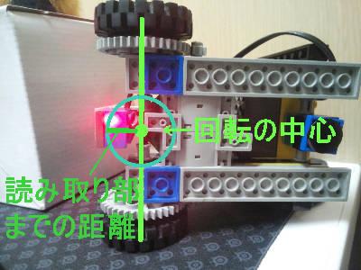 100%, 光センサーの中心の軸からの距離