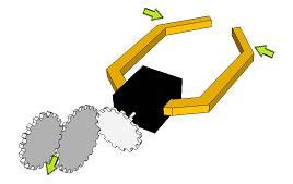 100%, モーター歯車が大きい場合のアームを締める力