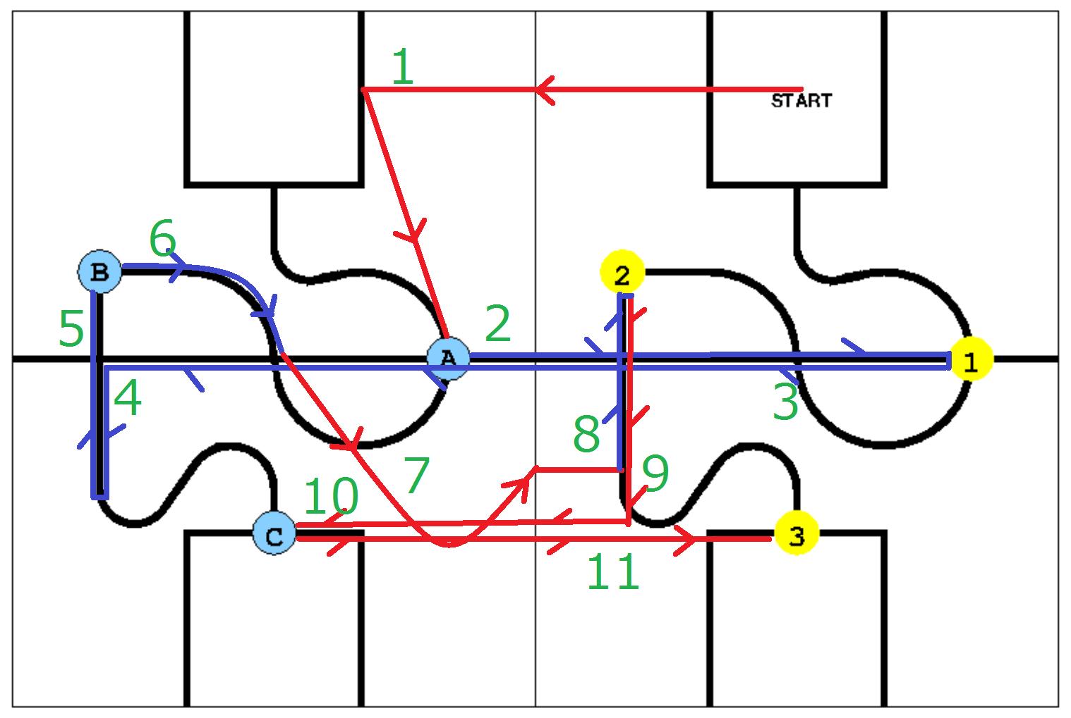 図6ろぼ軌道