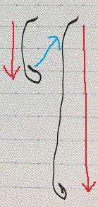 赤線は書くところ、青線は書かずに移動するところ