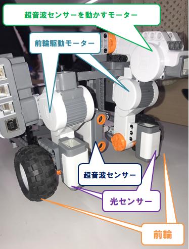 ロボットの詳細2