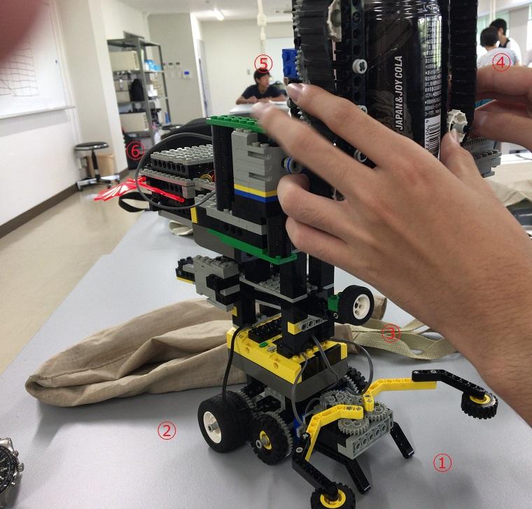 ロボットの写真 正面