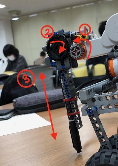 モータCで動くロボットの試作品