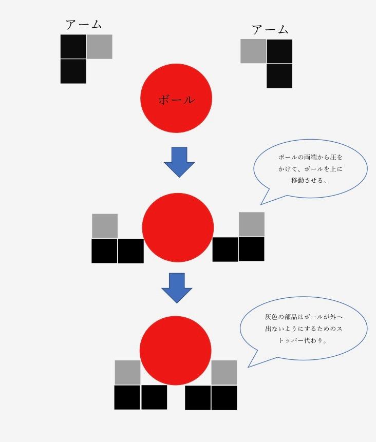 ボールの取り方の説明図