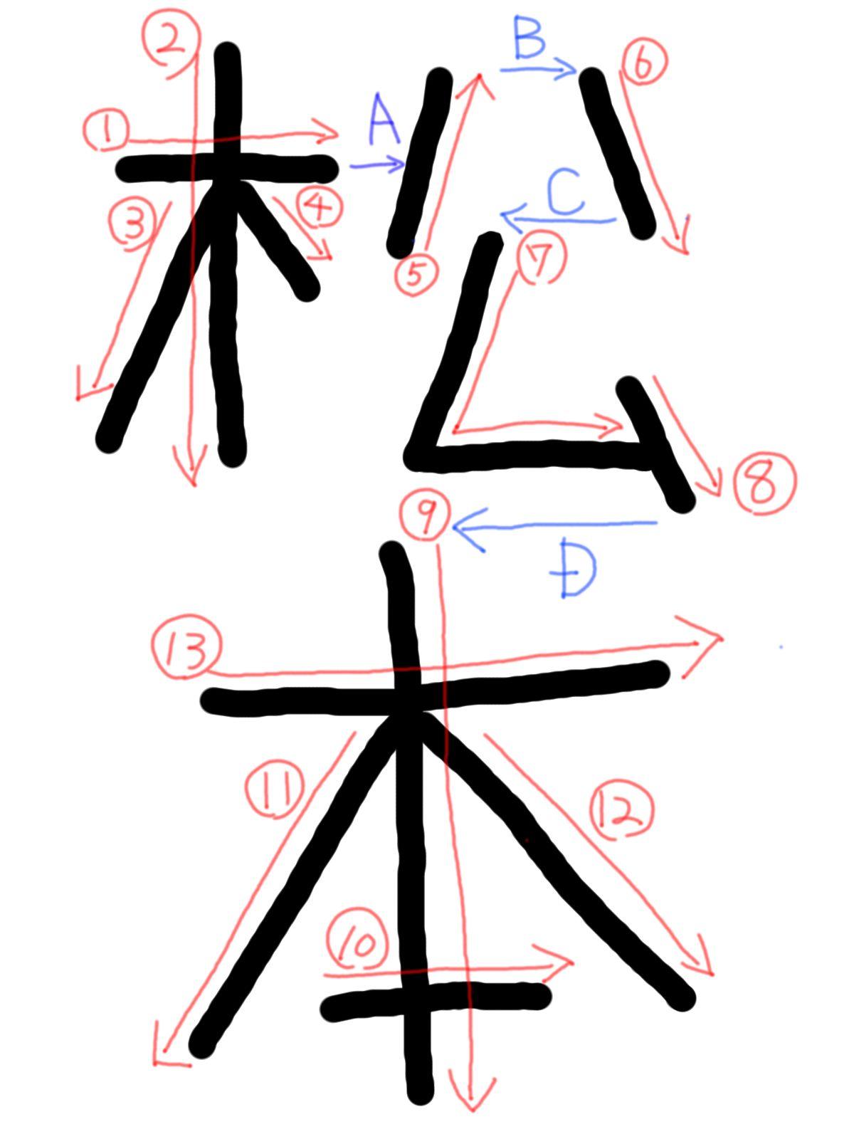 松本の字動き