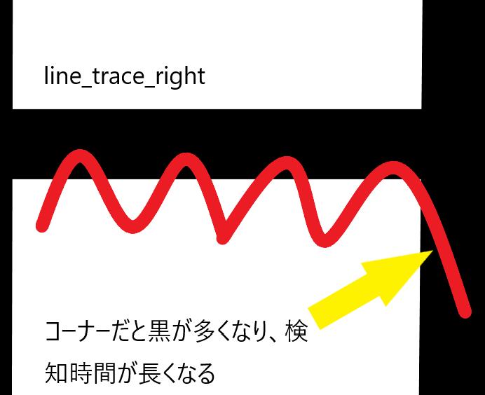 line_trace_right