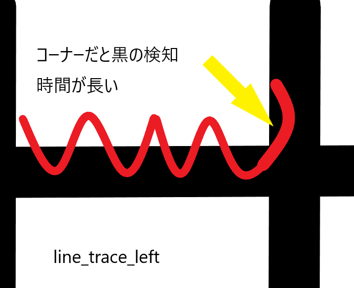 line_trace_left
