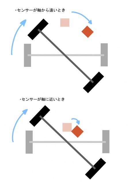 s_taiya.jpg