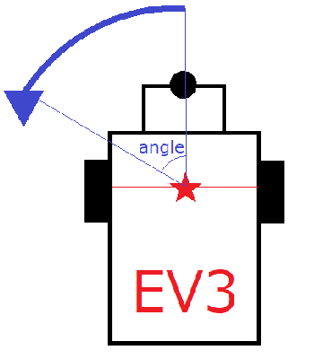 function counter_clockwise.png